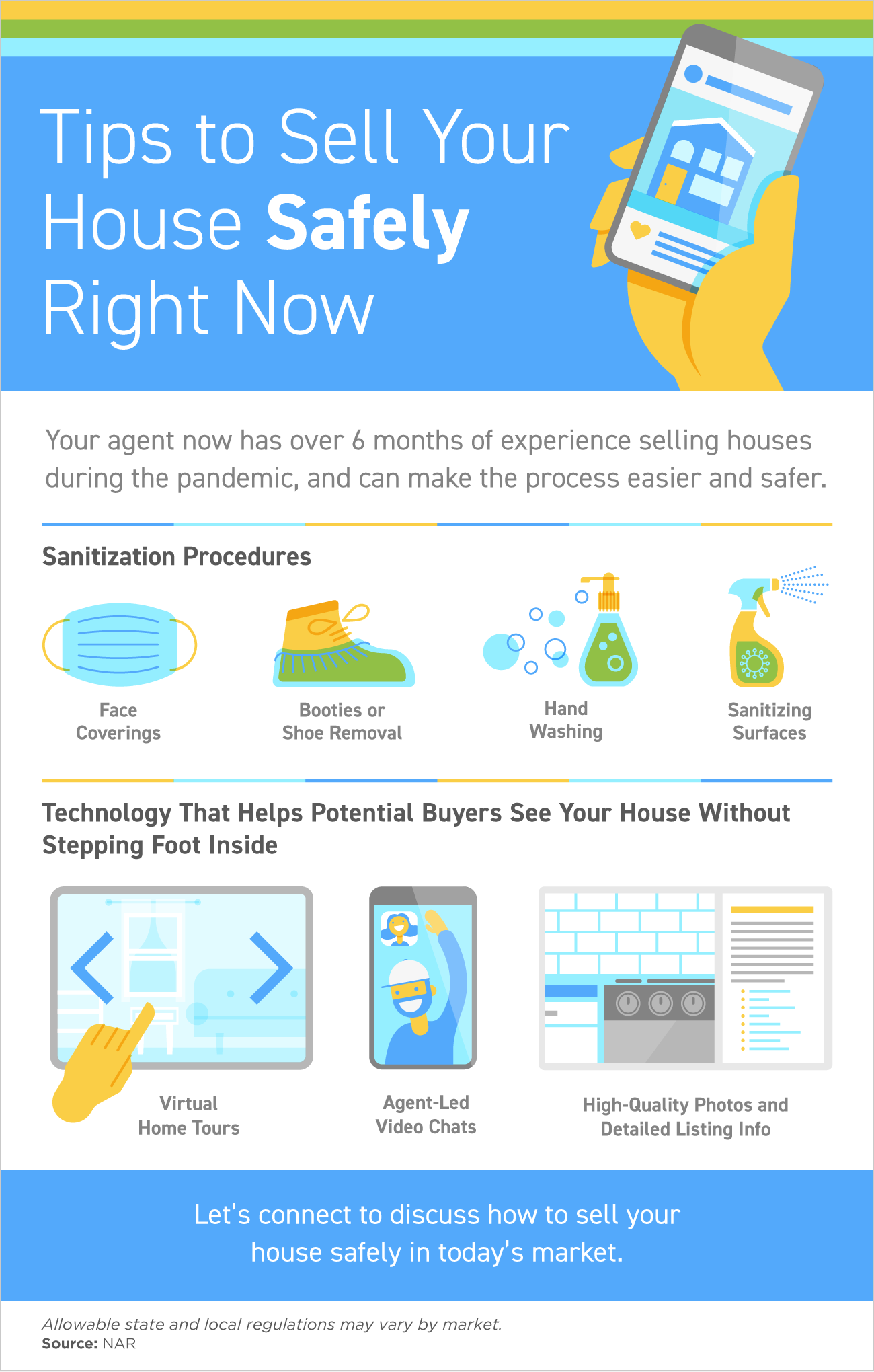 Tips to Sell Your House Safely Right Now [INFOGRAPHIC] | Simplifying The Market