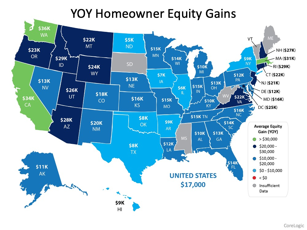 Homeowner Equity Increases an Astonishing $1 Trillion | Simplifying The Market